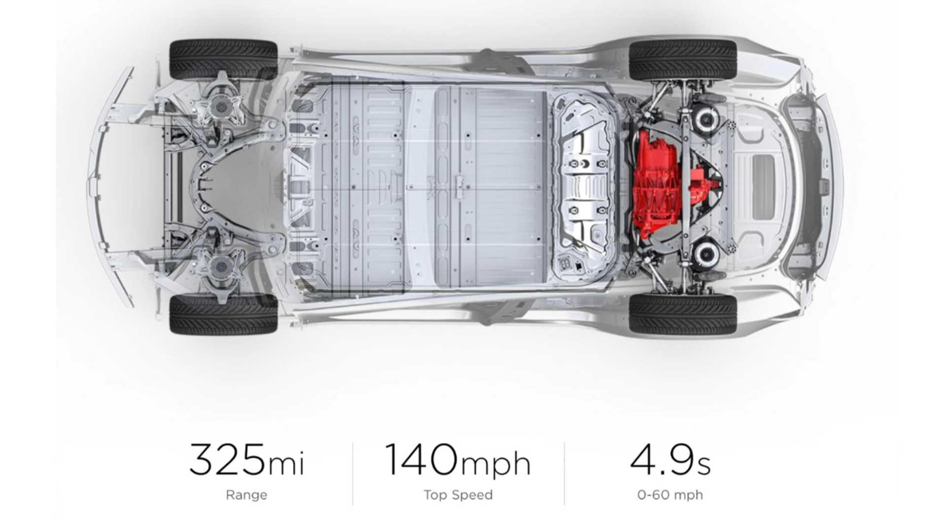 Megszünteti a Tesla a Model 3 Long Range hátsókerék ...